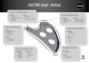 iastm-tools-fasciq-artist-appliances - thysol australia