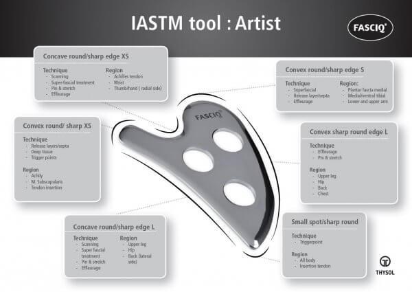 iastm-tools-fasciq-artist-appliances-1
