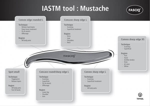iastm-tools-fasciq-mustache-appliances-1